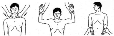 胸郭出口症候群の検査法